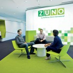 Pôžička od ZUNO – recenzia